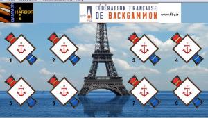 Championnats de France Scolaires online 2018